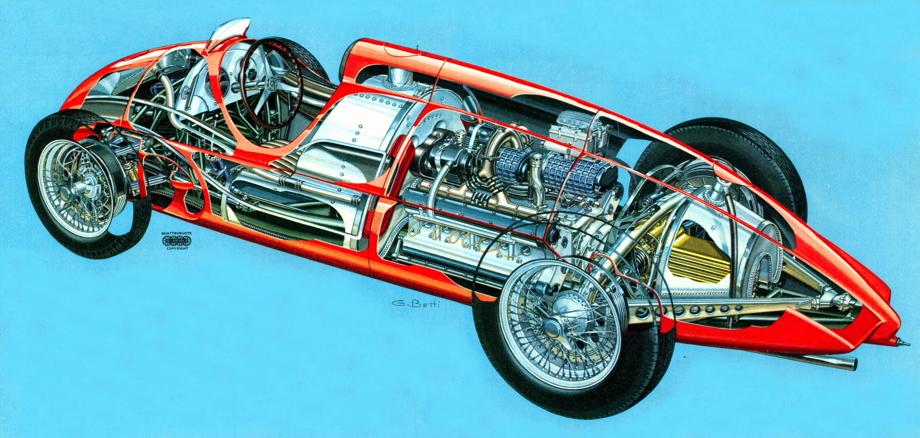 Alfa romeo 512 photo - 3