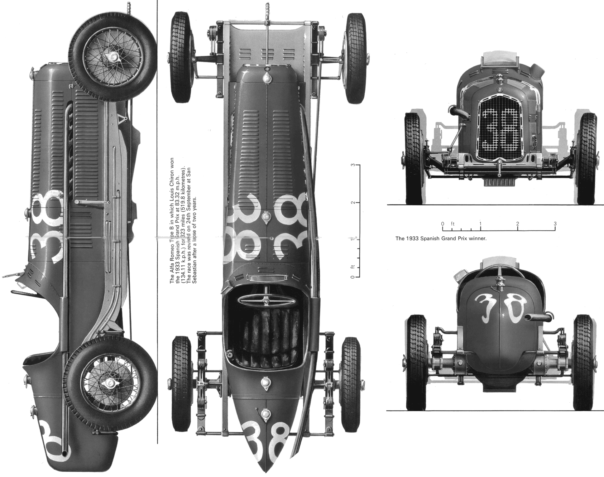 Alfa romeo p3 photo - 2