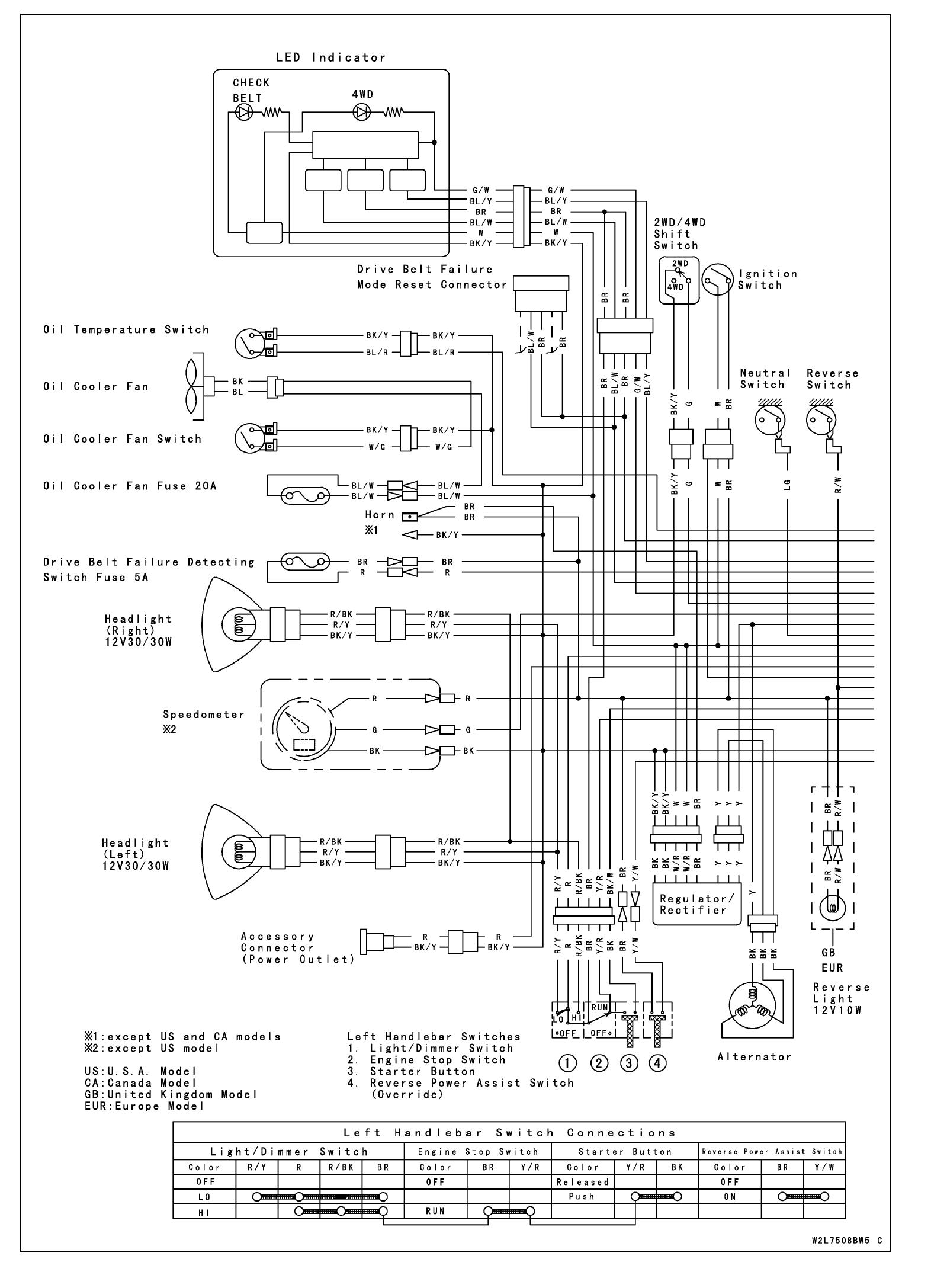 Kawasaki Prairie 300 Carburetor Diagram