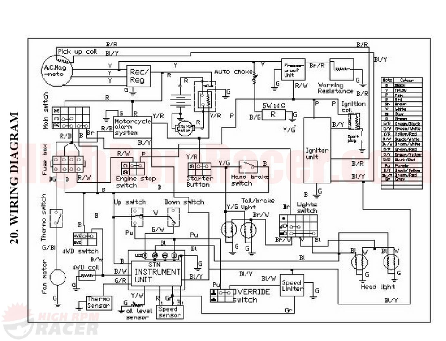 Linhai 50cc Wiring Diagram Trusted Diagrams Dirt Bike Wire Center U2022 Rh 144 202 34 195 Jonway Yy250t