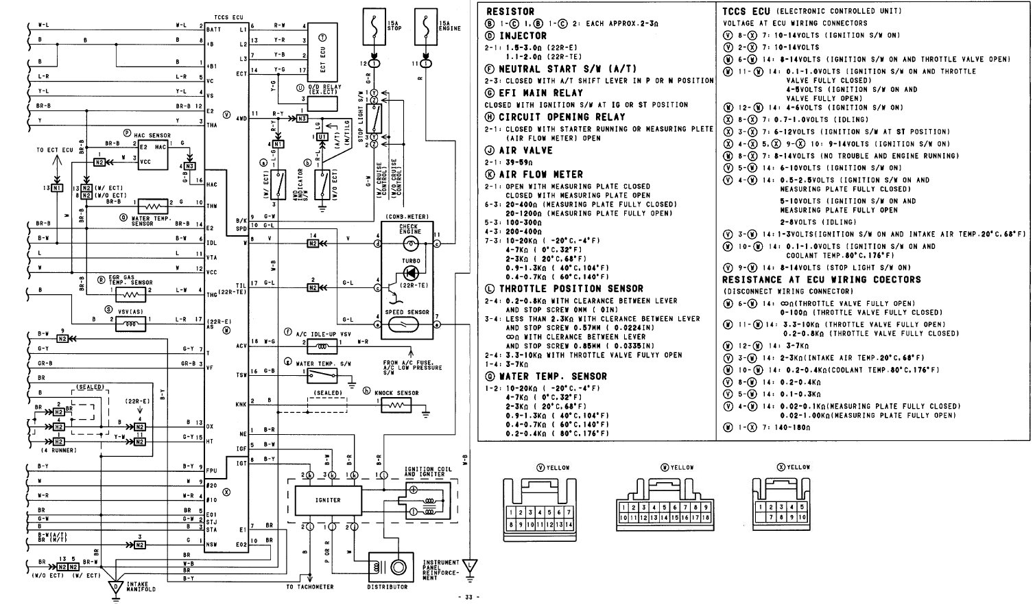 Toyota Master on 2001 yukon stereo wiring diagram