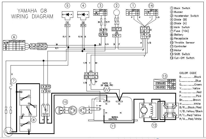 2012 yamaha r6 wiring diagram yamaha f250 engine diagram yamaha wiring diagrams